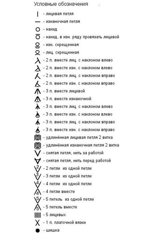 Как читать схемы вязания спицами: простая и понятная шпаргалка для начинающих рукодельниц…